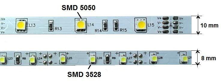 مقایسه ال ای دی نواری با چیپ 3528 و 5050