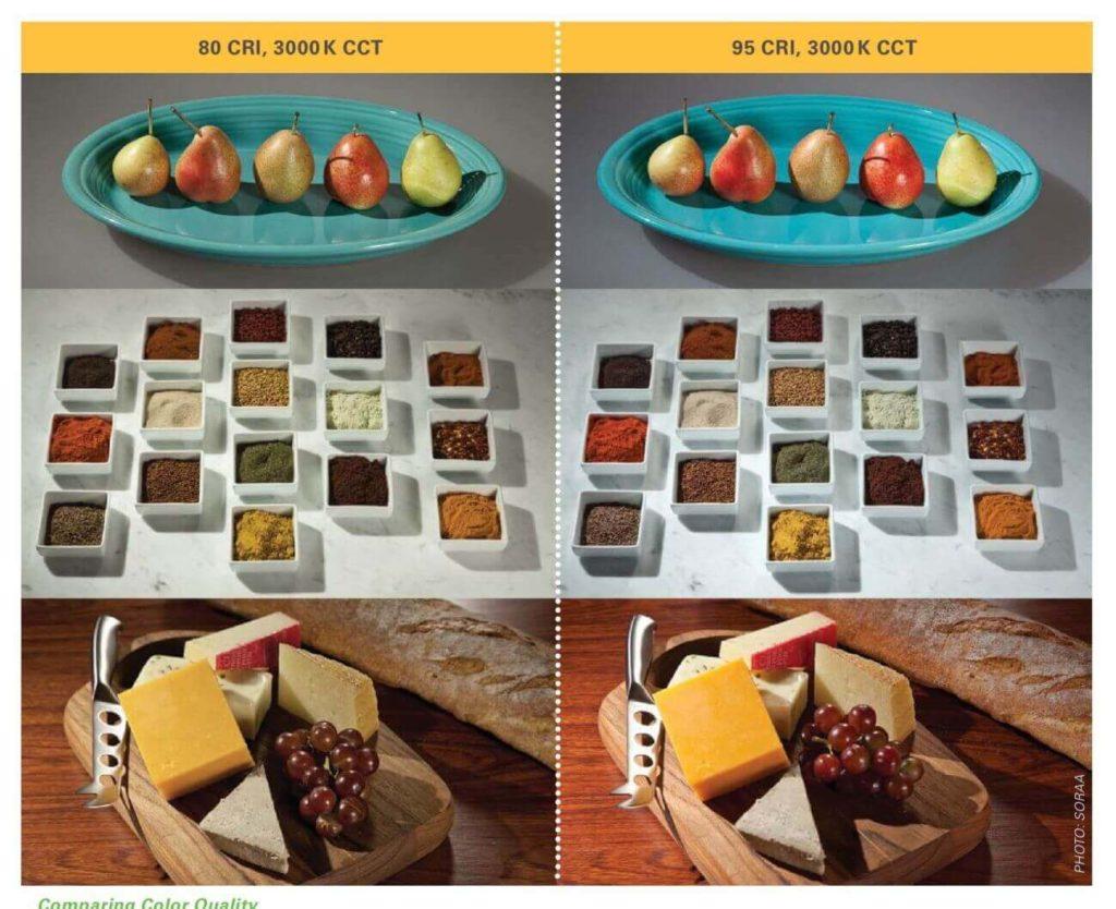 تفاوت بین میزان شاخص شبیه سازی رنگ