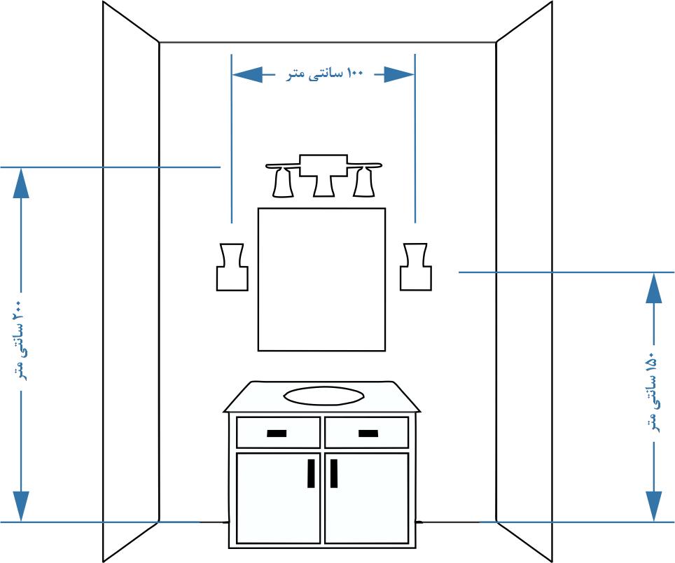 استانداردهای ابعادی نورپردازی مناسب آیینه